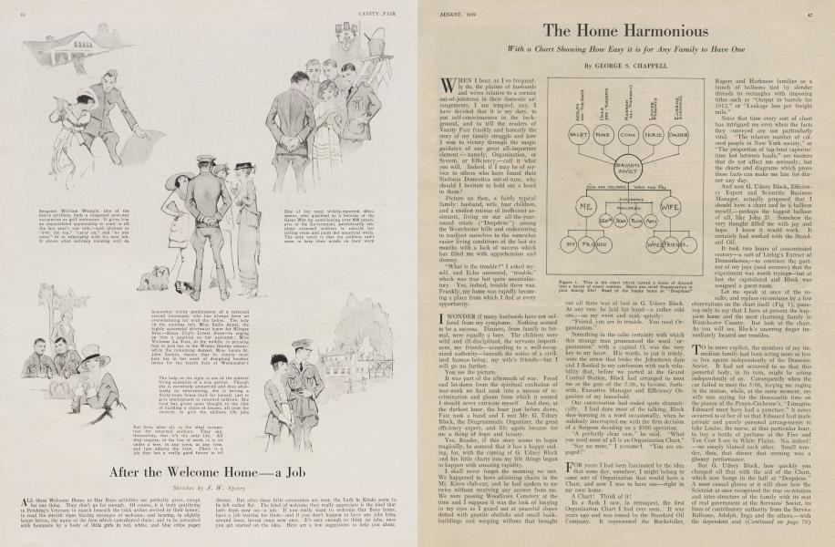 The Home Harmonious