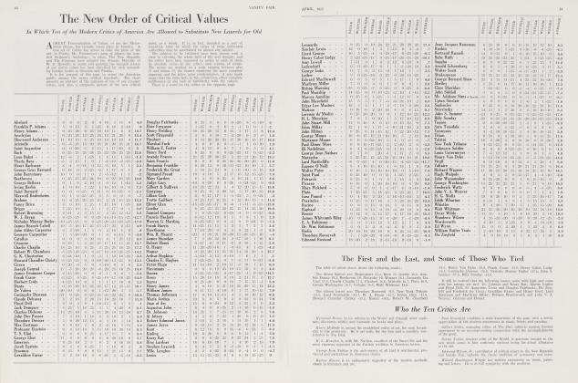 Article Preview: The New Order of Critical Values, April 1922 | Vanity Fair