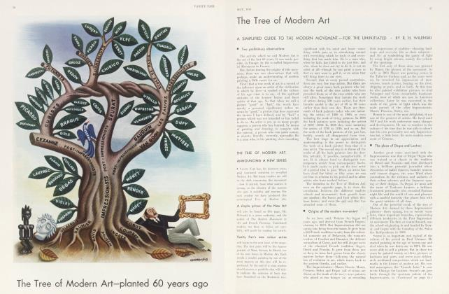 Article Preview: The Tree of Modern Art, May 1933 | Vanity Fair