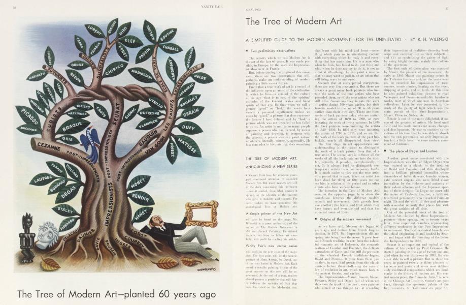 The Tree of Modern Art